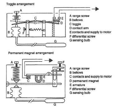 thermostat      diagram     Maximum Output Appliance Repair Johannesburg